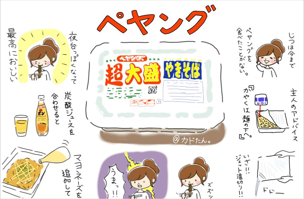ペヤングのイラスト709-1