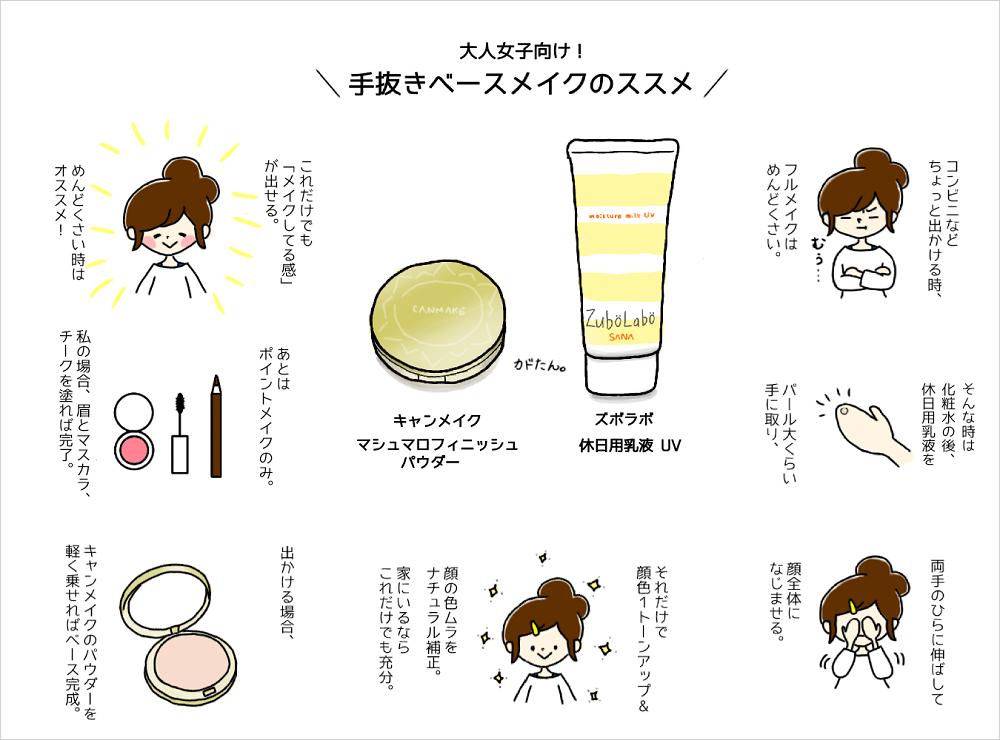 手抜きベースメイク図解724