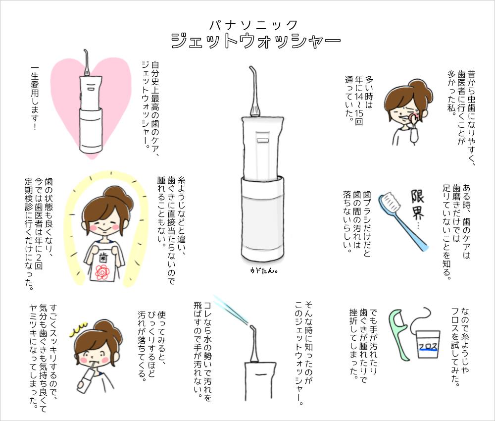 歯医者さんに褒められる、虫歯予防法725