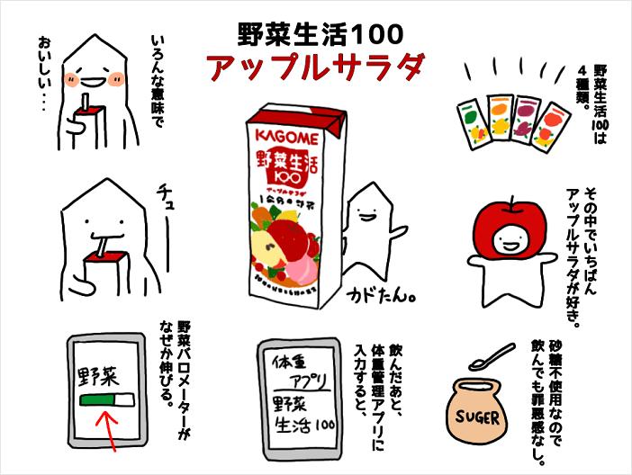 野菜生活100レビュー1